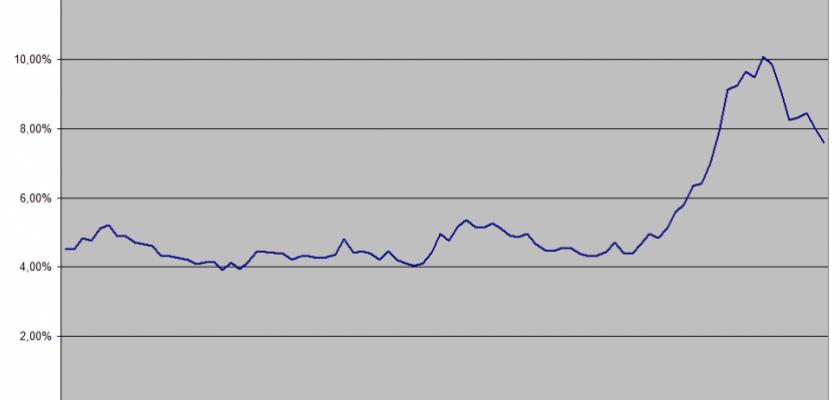 ceny-bytu-rostou-2